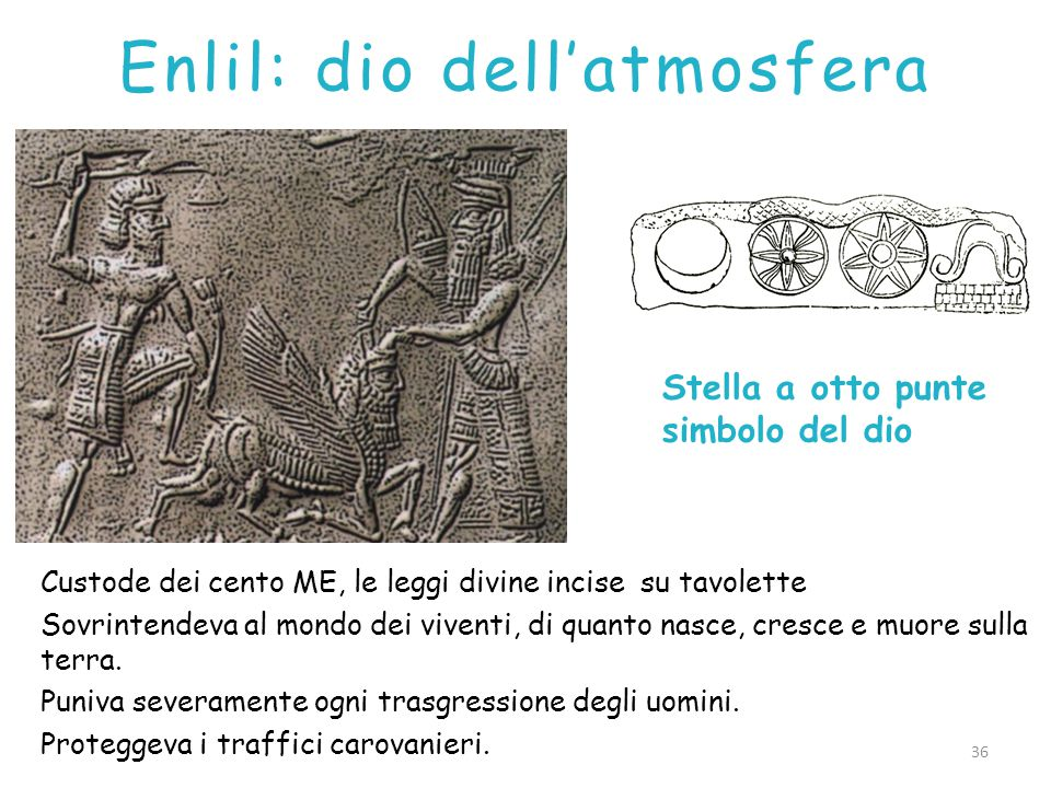 Enlil: dio dell'atmosfera