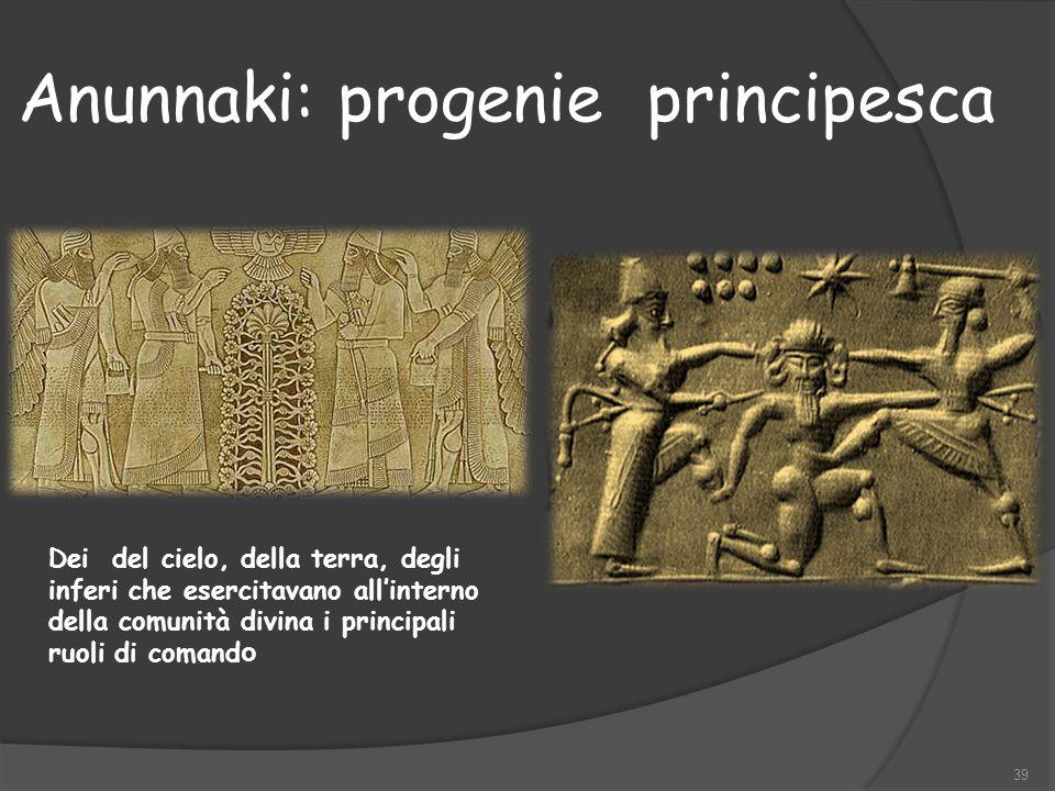 Anunnaki: progenie principesca