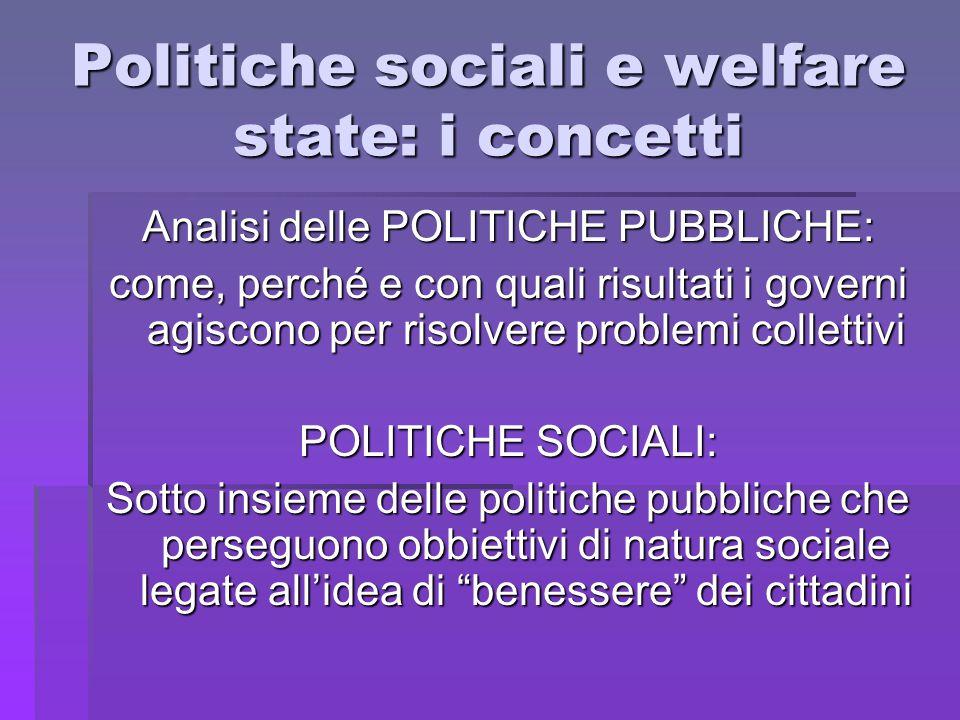 Politiche sociali e welfare state: i concetti