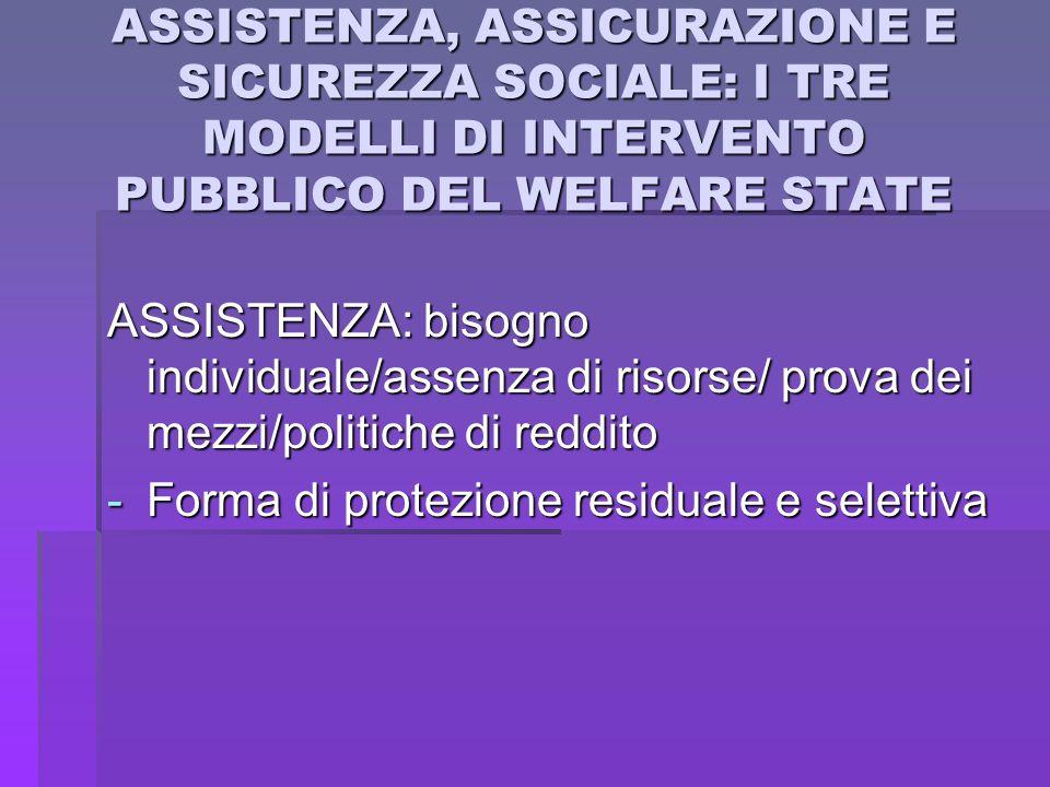 ASSISTENZA, ASSICURAZIONE E SICUREZZA SOCIALE: I TRE MODELLI DI INTERVENTO PUBBLICO DEL WELFARE STATE