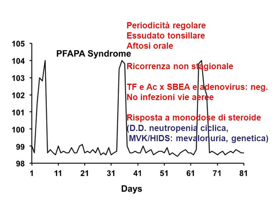 Periodicità regolare Essudato tonsillare. Aftosi orale. Ricorrenza non stagionale. TF e Ac x SBEA e adenovirus: neg.