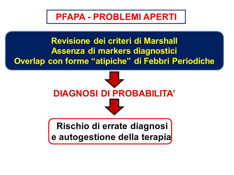 PFAPA - PROBLEMI APERTI DIAGNOSI DI PROBABILITA'