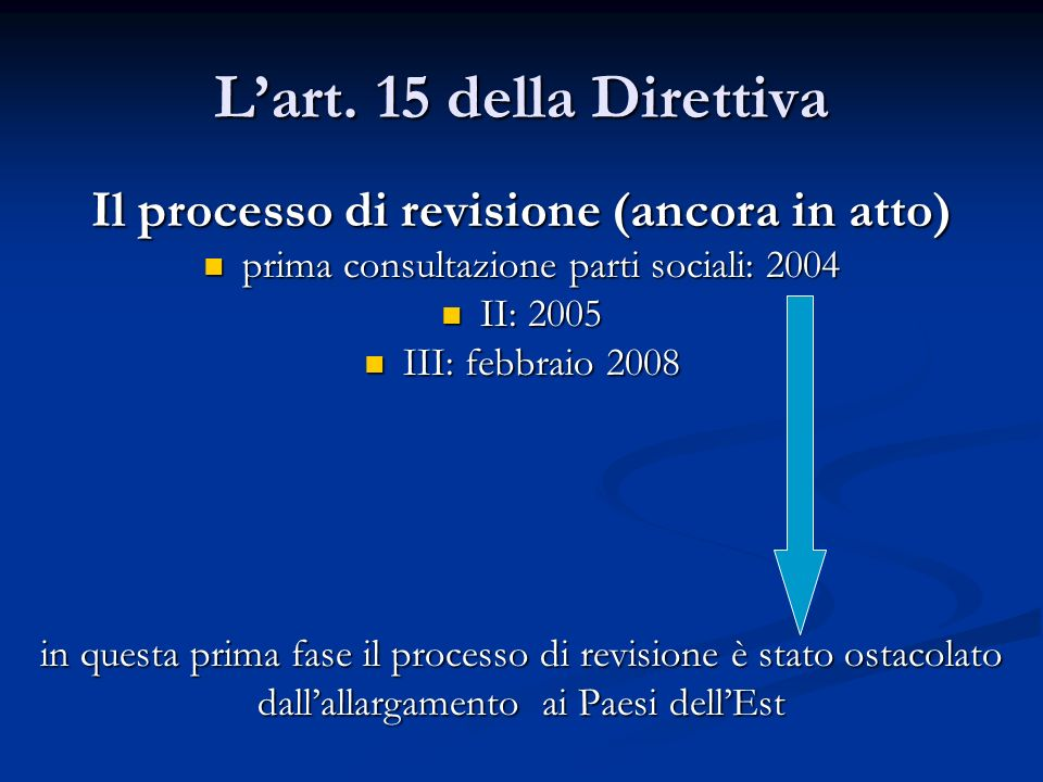 Il processo di revisione (ancora in atto)