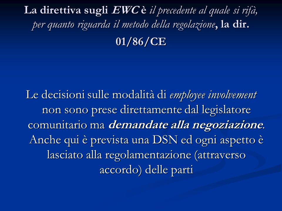 La direttiva sugli EWC è il precedente al quale si rifà, per quanto riguarda il metodo della regolazione, la dir. 01/86/CE