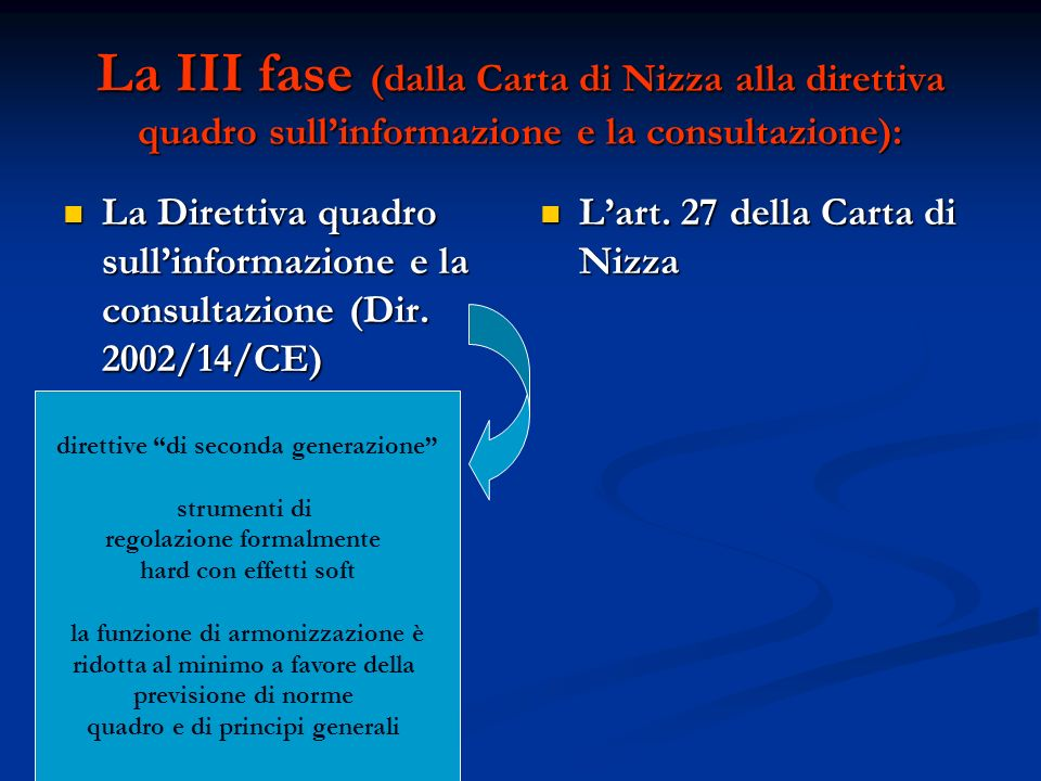 La III fase (dalla Carta di Nizza alla direttiva quadro sull'informazione e la consultazione):