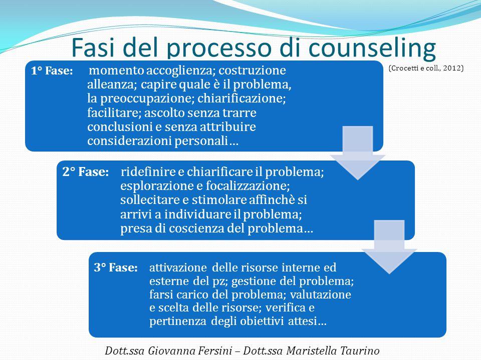 Fasi del processo di counseling