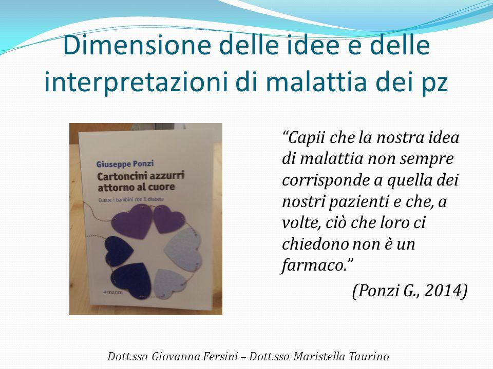 Dimensione delle idee e delle interpretazioni di malattia dei pz
