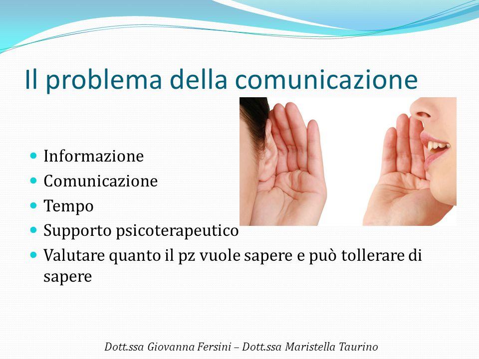 Il problema della comunicazione