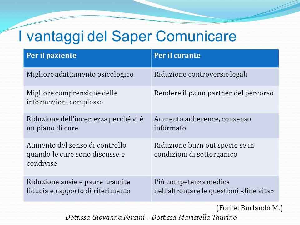 I vantaggi del Saper Comunicare