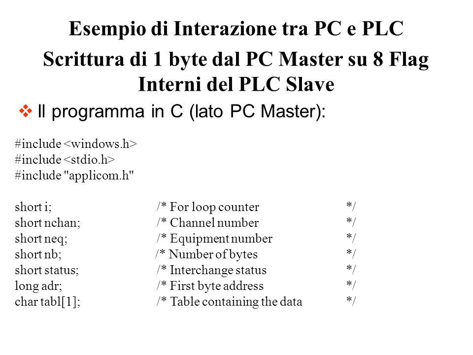 Il programma in C (lato PC Master):