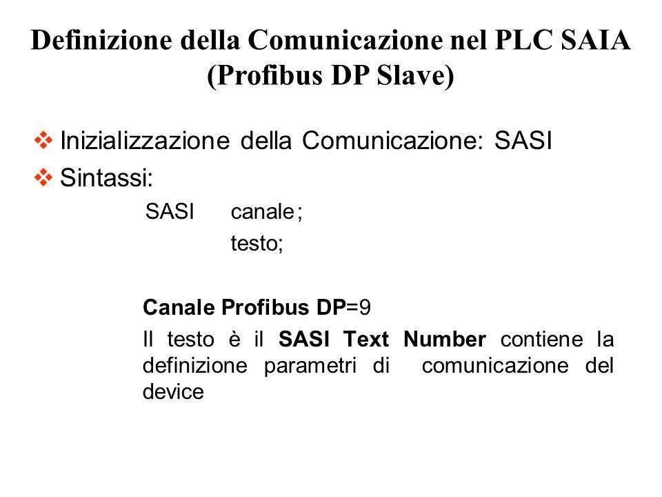 Definizione della Comunicazione nel PLC SAIA (Profibus DP Slave)