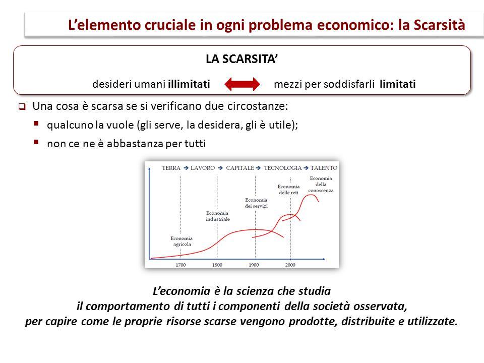L'elemento cruciale in ogni problema economico: la Scarsità