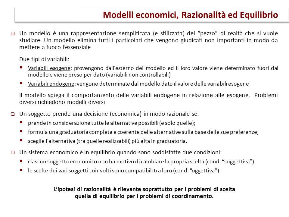 Modelli economici, Razionalità ed Equilibrio