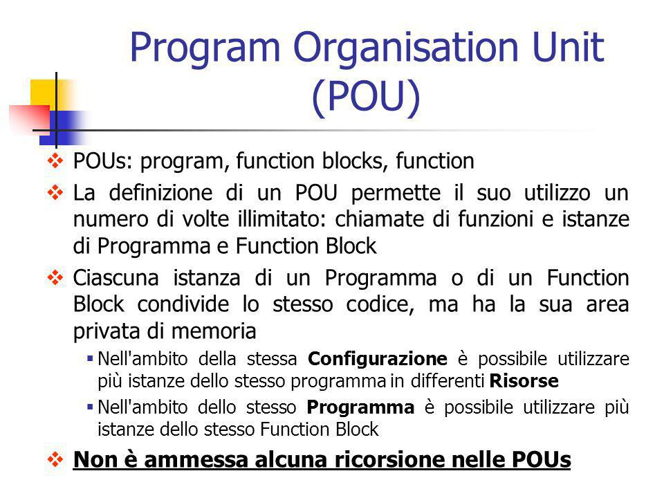 Program Organisation Unit (POU)