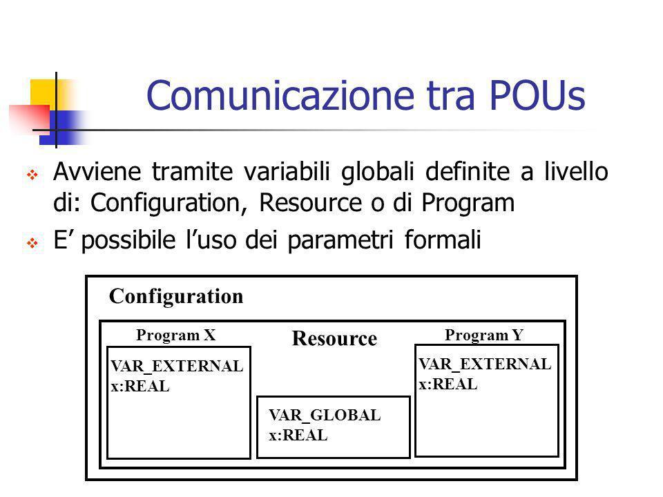 Comunicazione tra POUs