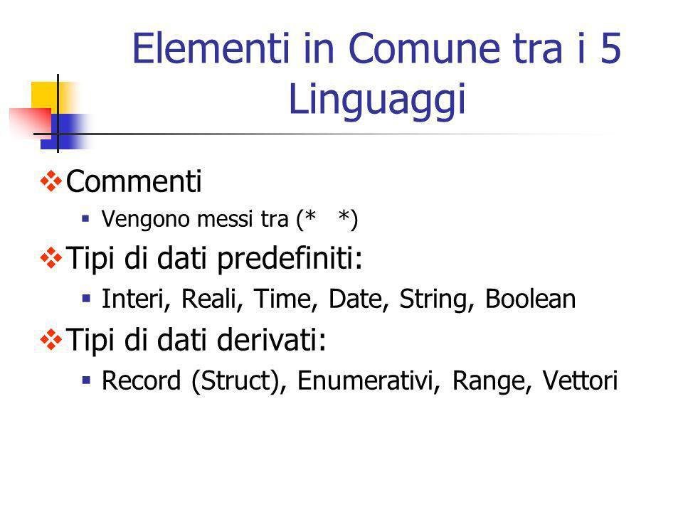 Elementi in Comune tra i 5 Linguaggi