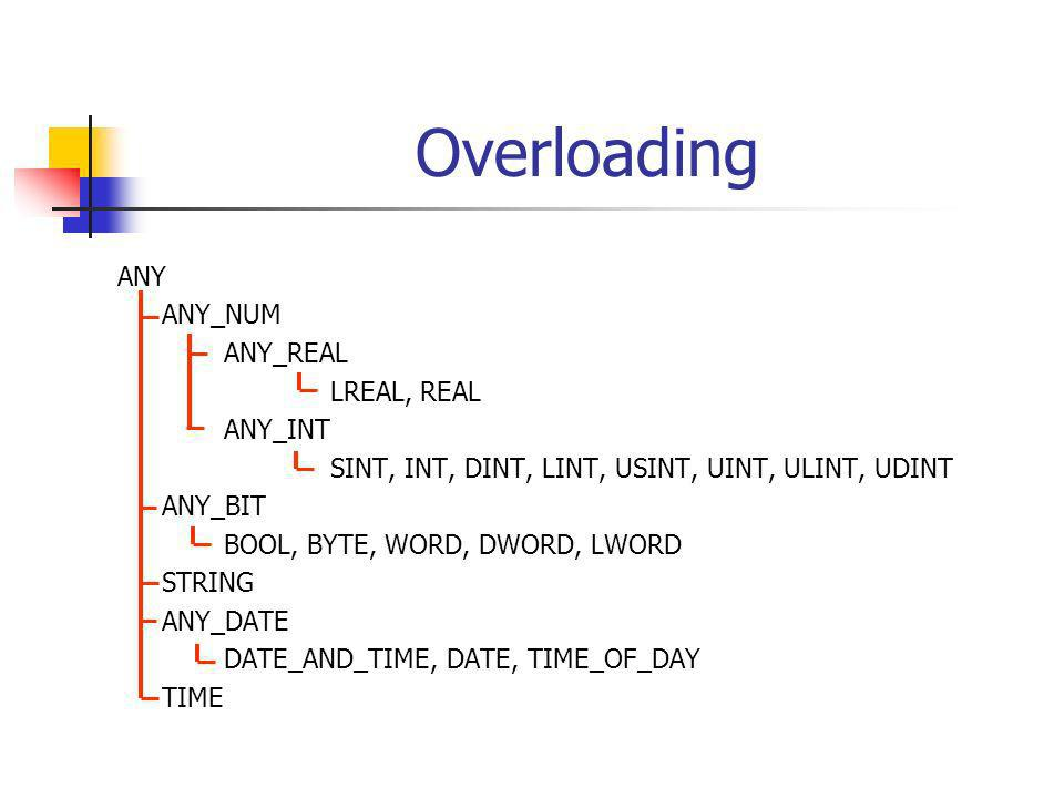 Overloading ANY ANY_NUM ANY_REAL LREAL, REAL ANY_INT