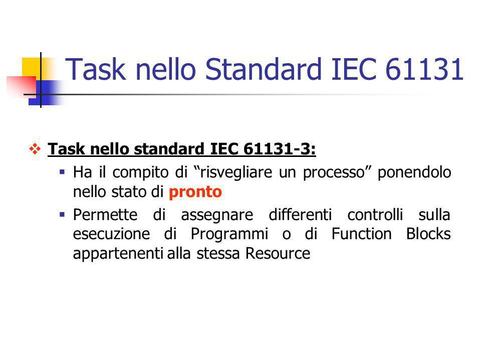 Task nello Standard IEC 61131