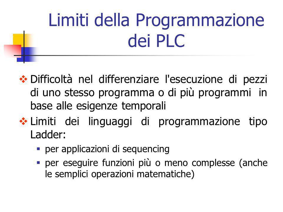 Limiti della Programmazione dei PLC