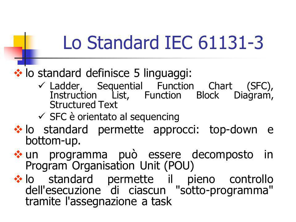 Lo Standard IEC 61131-3 lo standard definisce 5 linguaggi: