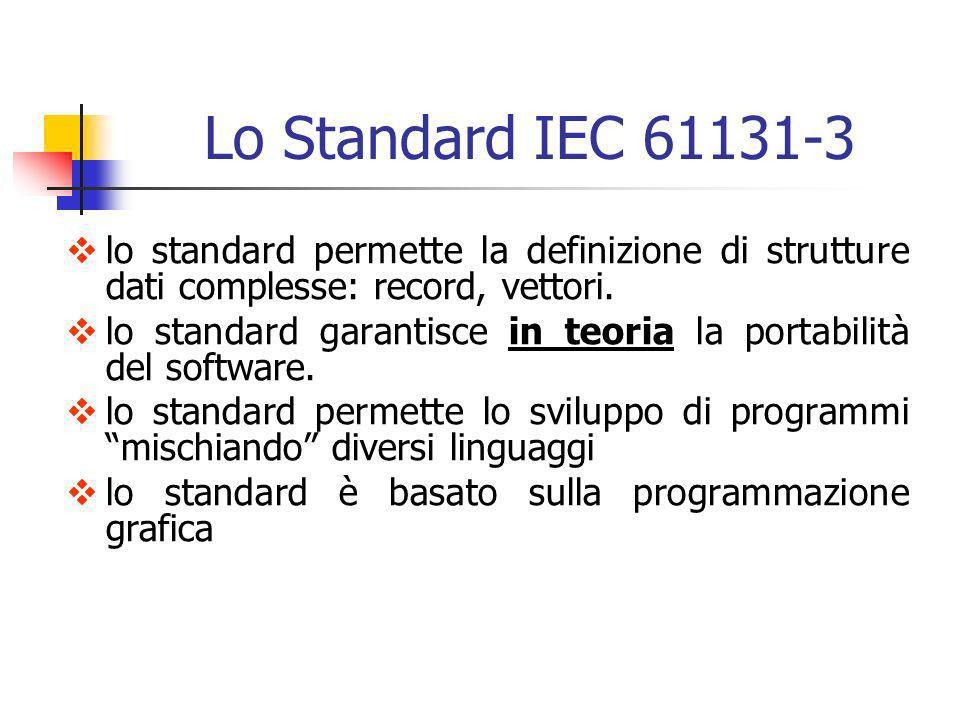 Lo Standard IEC 61131-3 lo standard permette la definizione di strutture dati complesse: record, vettori.