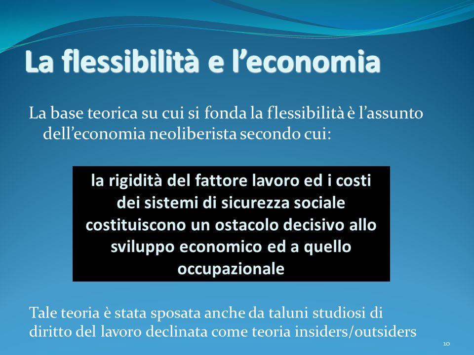La flessibilità e l'economia