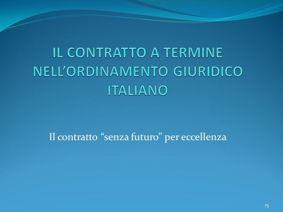 IL CONTRATTO A TERMINE NELL'ORDINAMENTO GIURIDICO ITALIANO