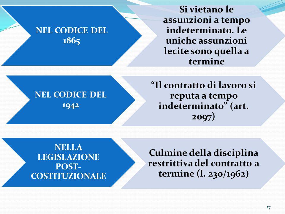 Il contratto di lavoro si reputa a tempo indeterminato (art. 2097)