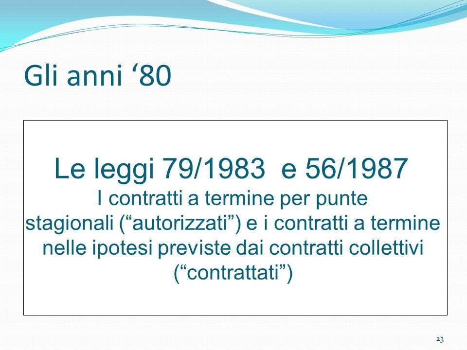 Gli anni '80 Le leggi 79/1983 e 56/1987. I contratti a termine per punte. stagionali ( autorizzati ) e i contratti a termine.