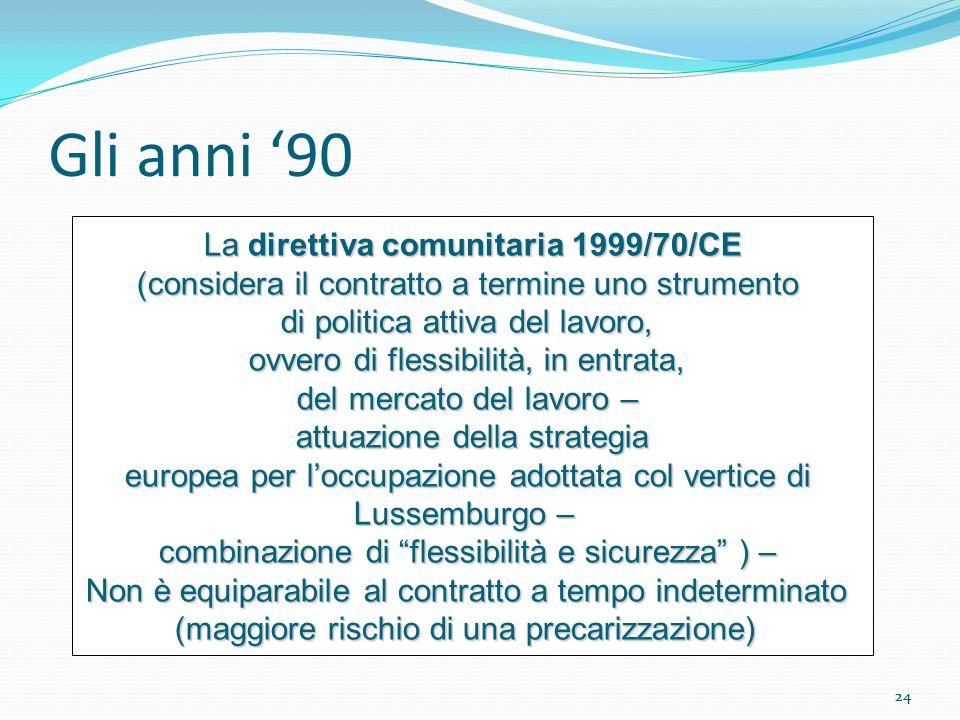 Gli anni '90 La direttiva comunitaria 1999/70/CE