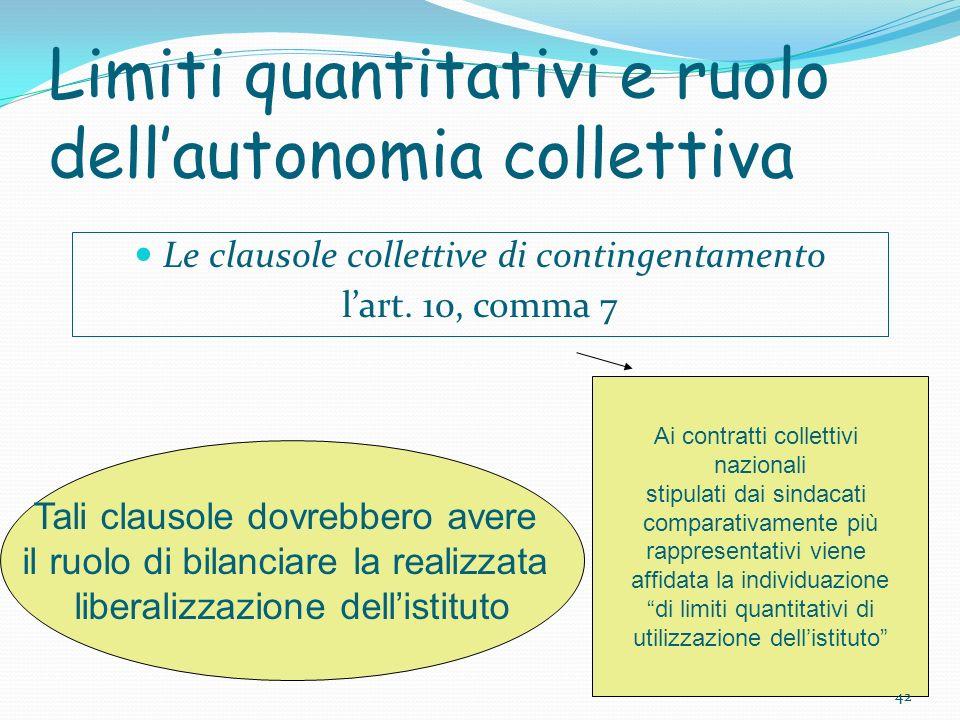 Limiti quantitativi e ruolo dell'autonomia collettiva