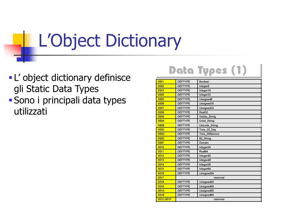 L'Object Dictionary L' object dictionary definisce gli Static Data Types.