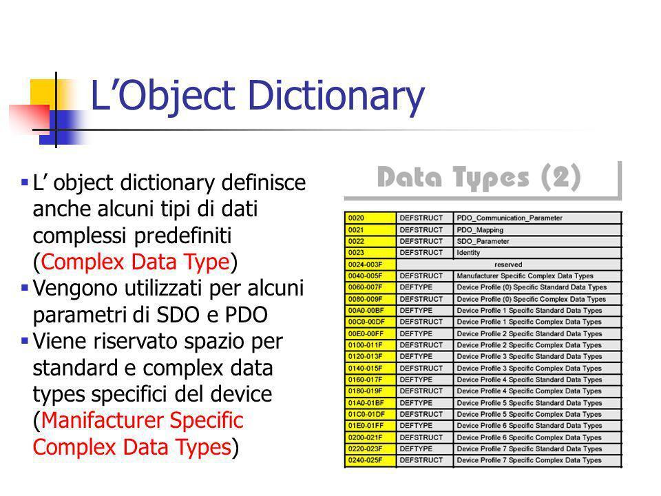 L'Object Dictionary L' object dictionary definisce anche alcuni tipi di dati complessi predefiniti (Complex Data Type)