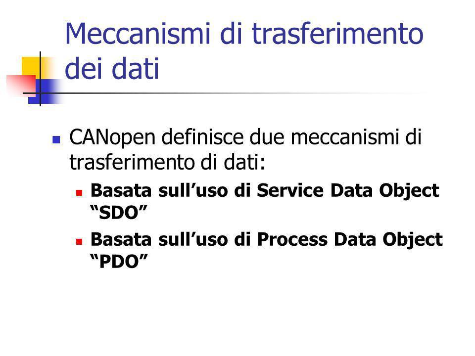 Meccanismi di trasferimento dei dati