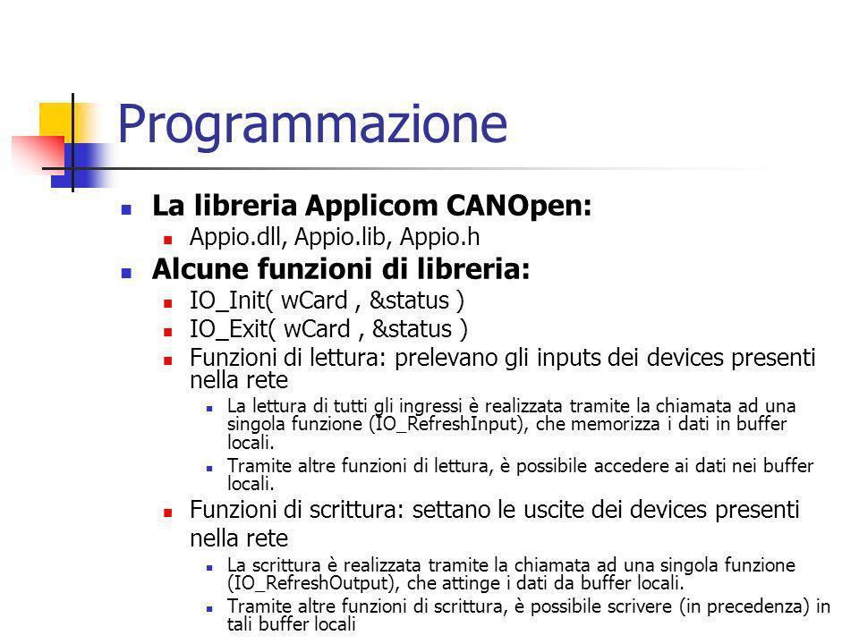 Programmazione La libreria Applicom CANOpen: