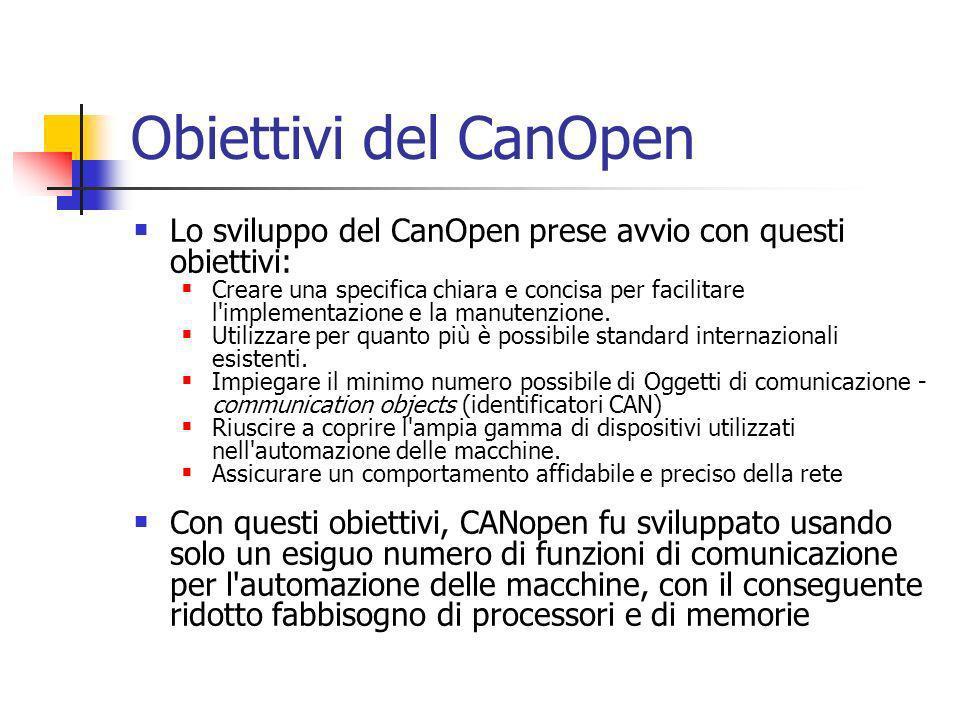 Obiettivi del CanOpen Lo sviluppo del CanOpen prese avvio con questi obiettivi: