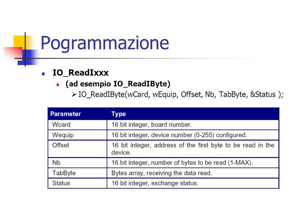 Pogrammazione IO_ReadIxxx (ad esempio IO_ReadIByte)
