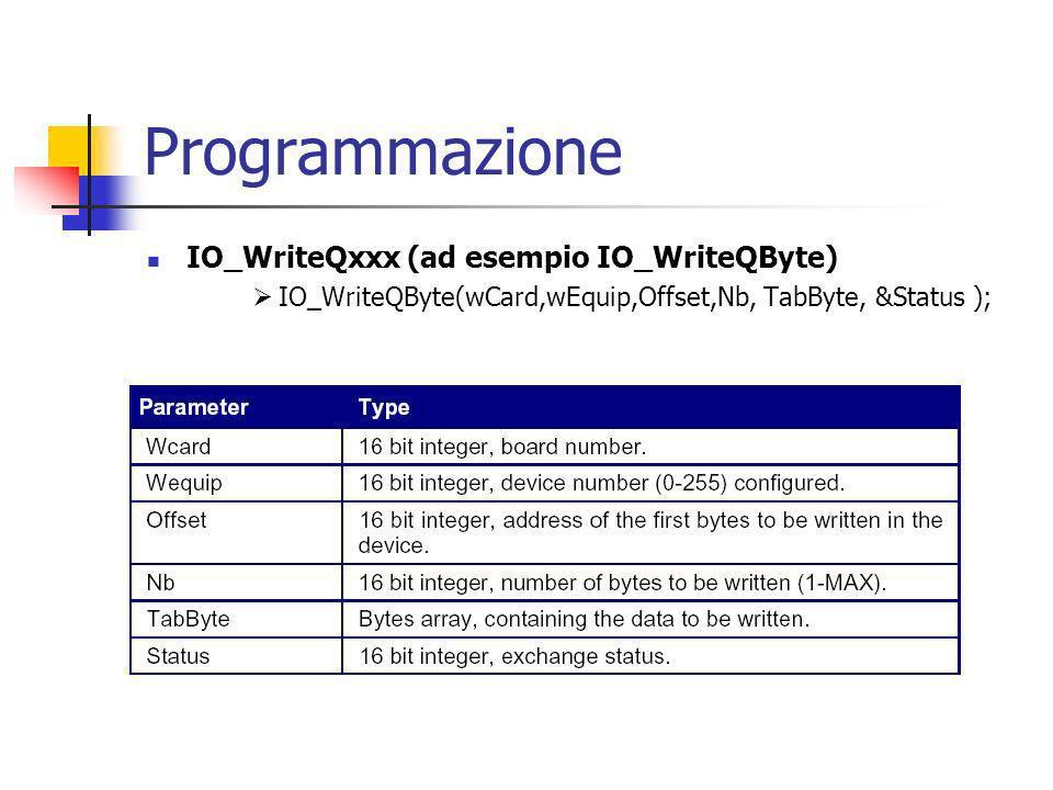 Programmazione IO_WriteQxxx (ad esempio IO_WriteQByte)