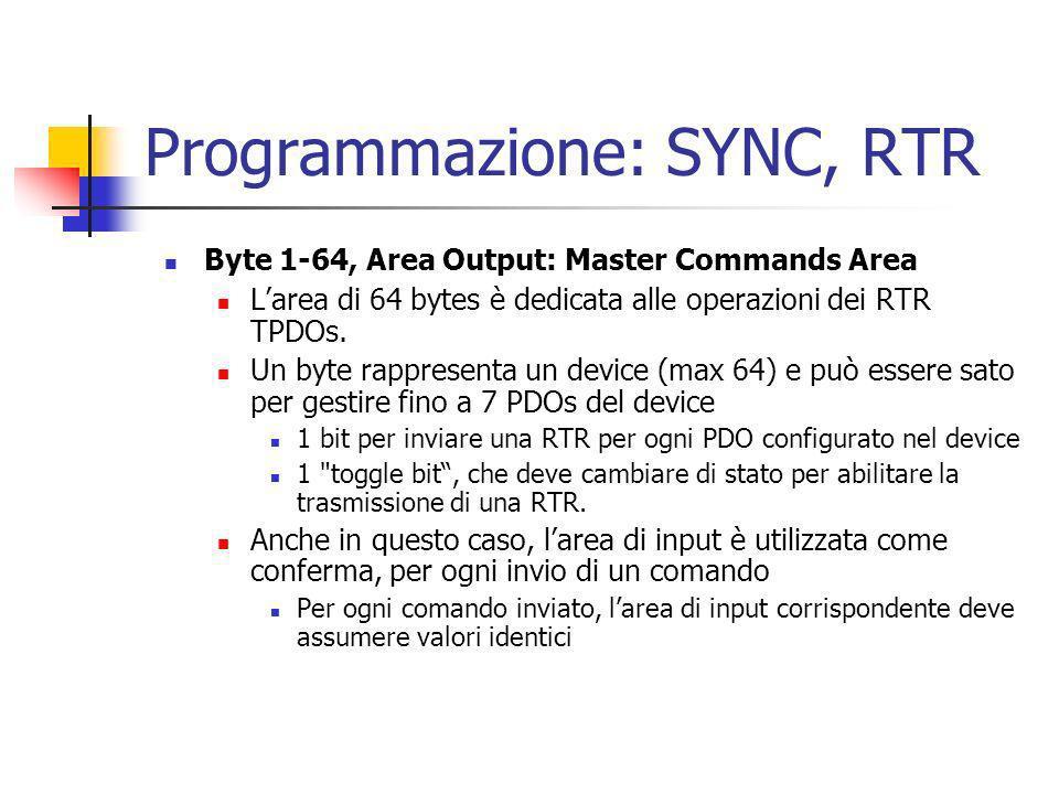 Programmazione: SYNC, RTR