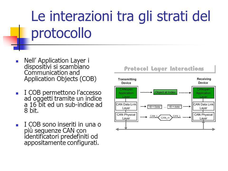 Le interazioni tra gli strati del protocollo