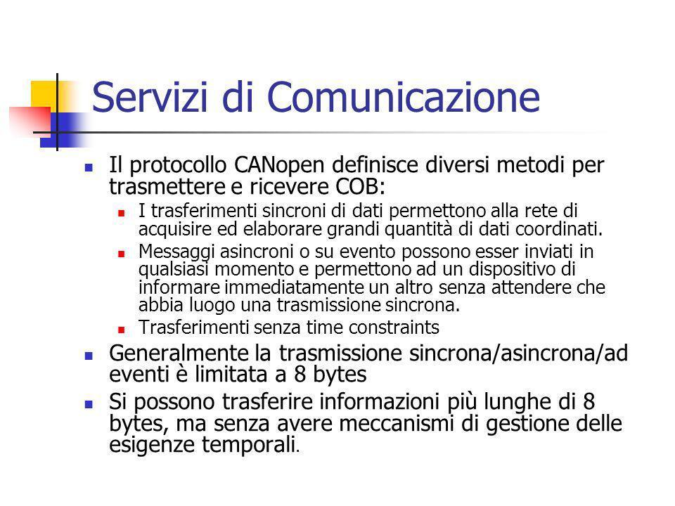 Servizi di Comunicazione