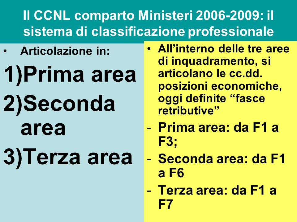 Prima area Seconda area Terza area