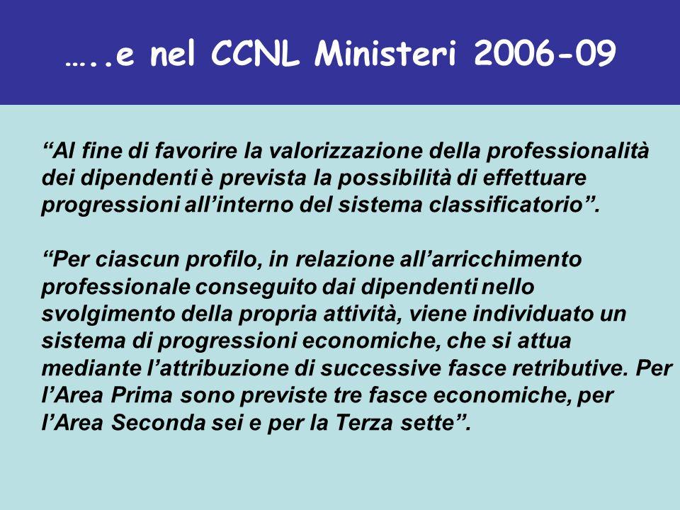 …..e nel CCNL Ministeri 2006-09