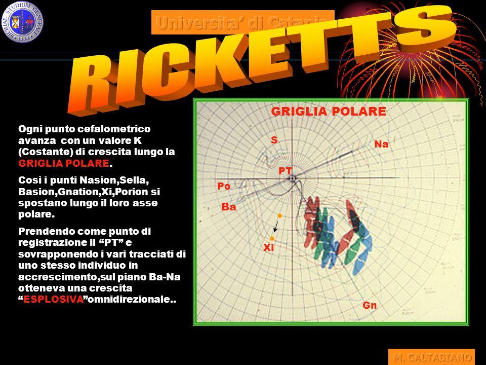 RICKETTS Universita' di Catania GRIGLIA POLARE Ba