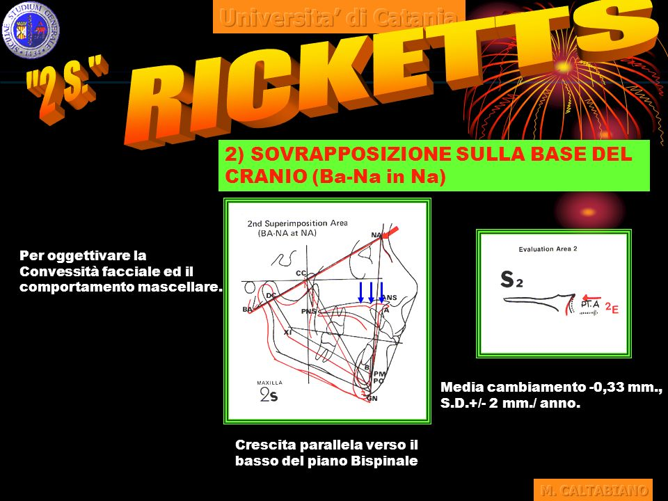 RICKETTS 2 S. Universita' di Catania
