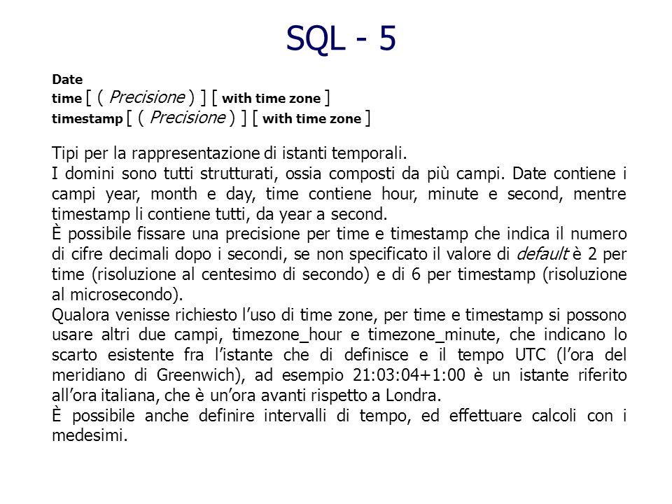 SQL - 5 Tipi per la rappresentazione di istanti temporali.