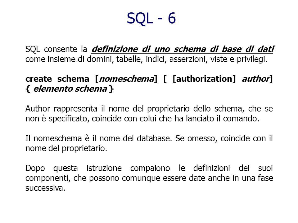 SQL - 6 SQL consente la definizione di uno schema di base di dati come insieme di domini, tabelle, indici, asserzioni, viste e privilegi.