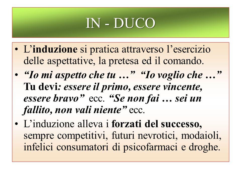 IN - DUCO L'induzione si pratica attraverso l'esercizio delle aspettative, la pretesa ed il comando.