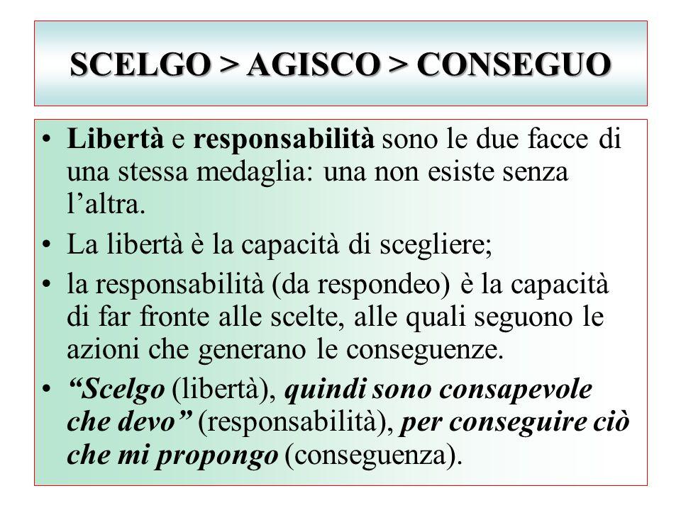 SCELGO > AGISCO > CONSEGUO