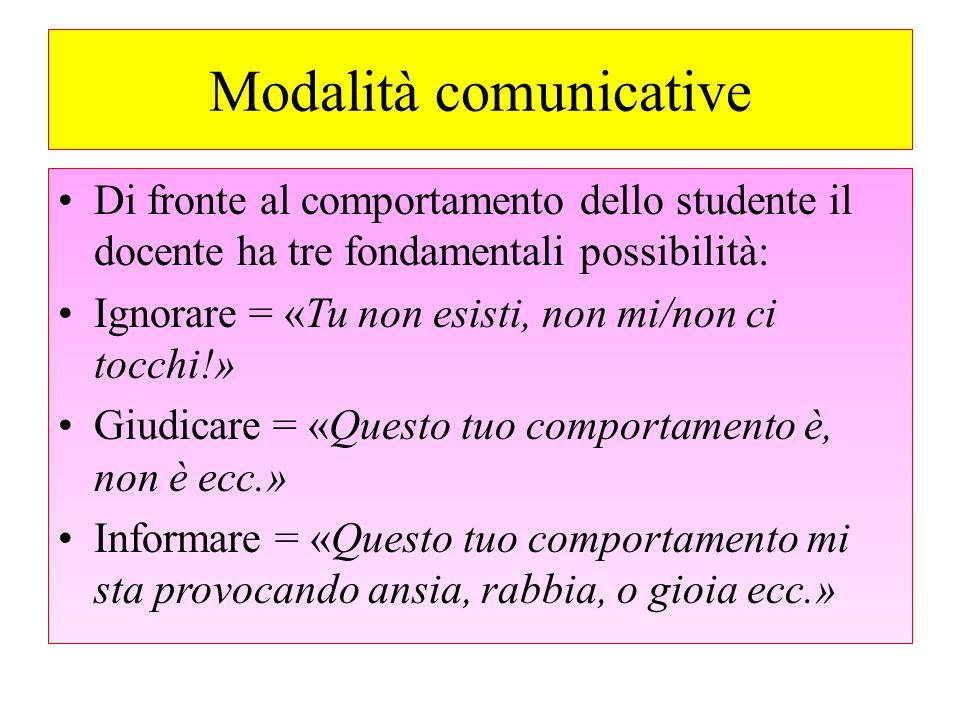 Modalità comunicative